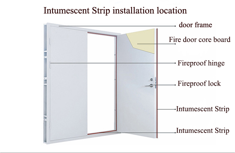 intumescents strip brush seal install from daoseal